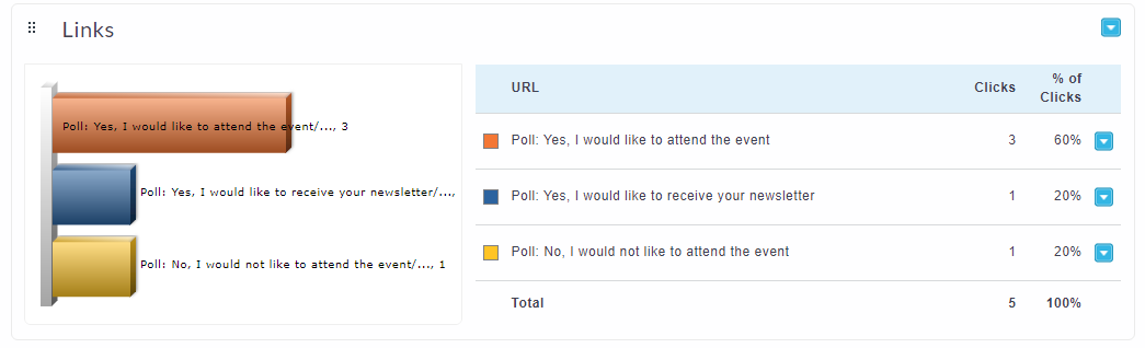 Link_Report_of_multiple_polls.png